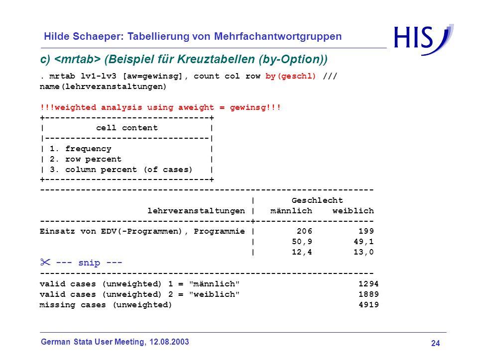c) <mrtab> (Beispiel für Kreuztabellen (by-Option))