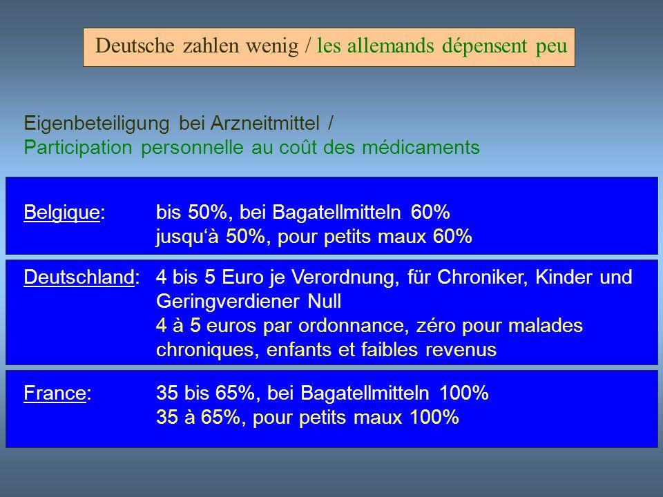 Deutsche zahlen wenig / les allemands dépensent peu