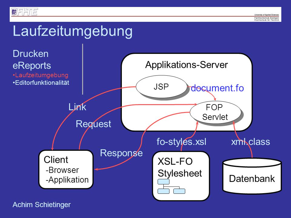 Laufzeitumgebung Drucken eReports Applikations-Server document.fo Link