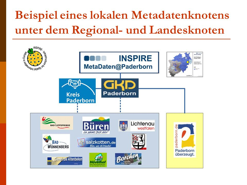 Beispiel eines lokalen Metadatenknotens unter dem Regional- und Landesknoten