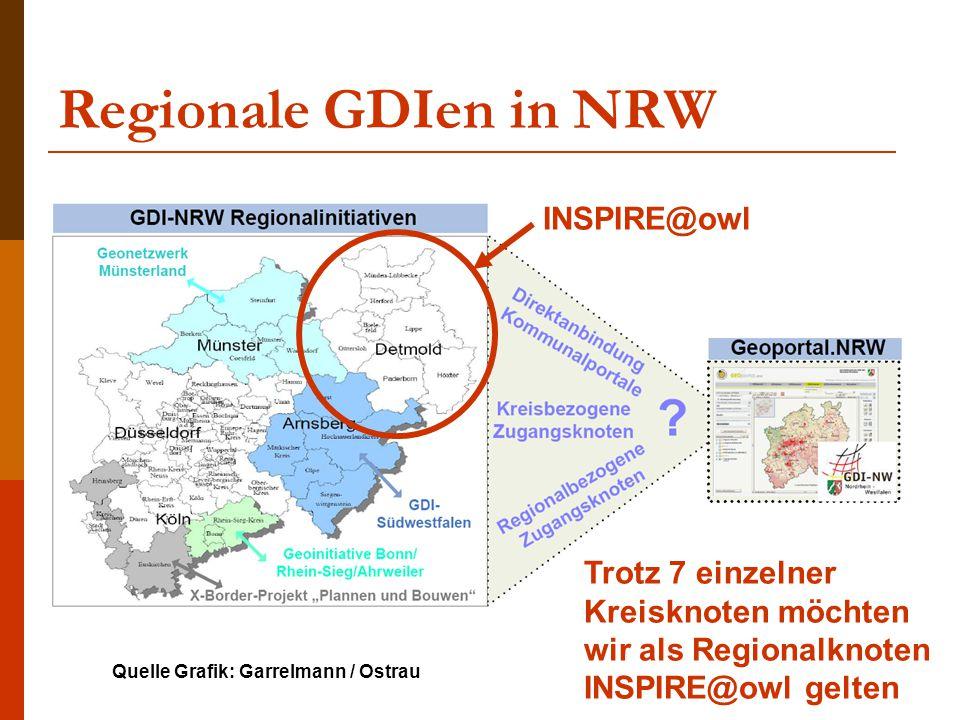 Regionale GDIen in NRW INSPIRE@owl Trotz 7 einzelner