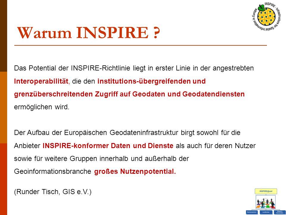 Warum INSPIRE