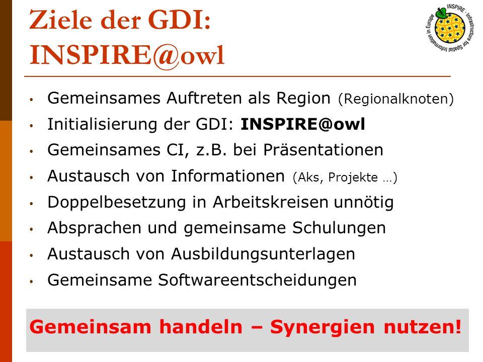 Ziele der GDI: INSPIRE@owl