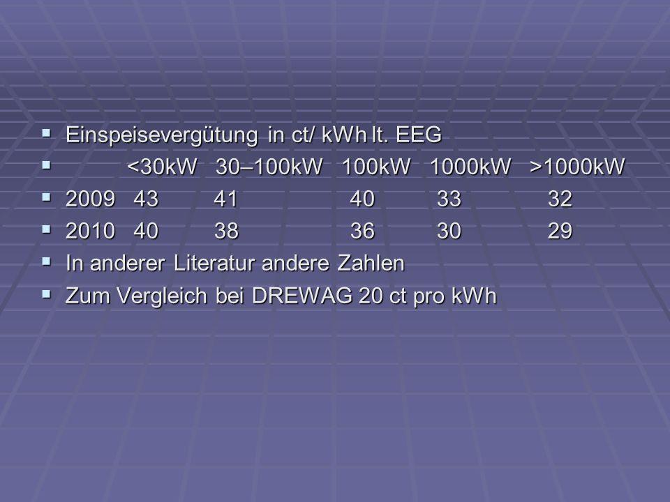 Einspeisevergütung in ct/ kWh lt. EEG