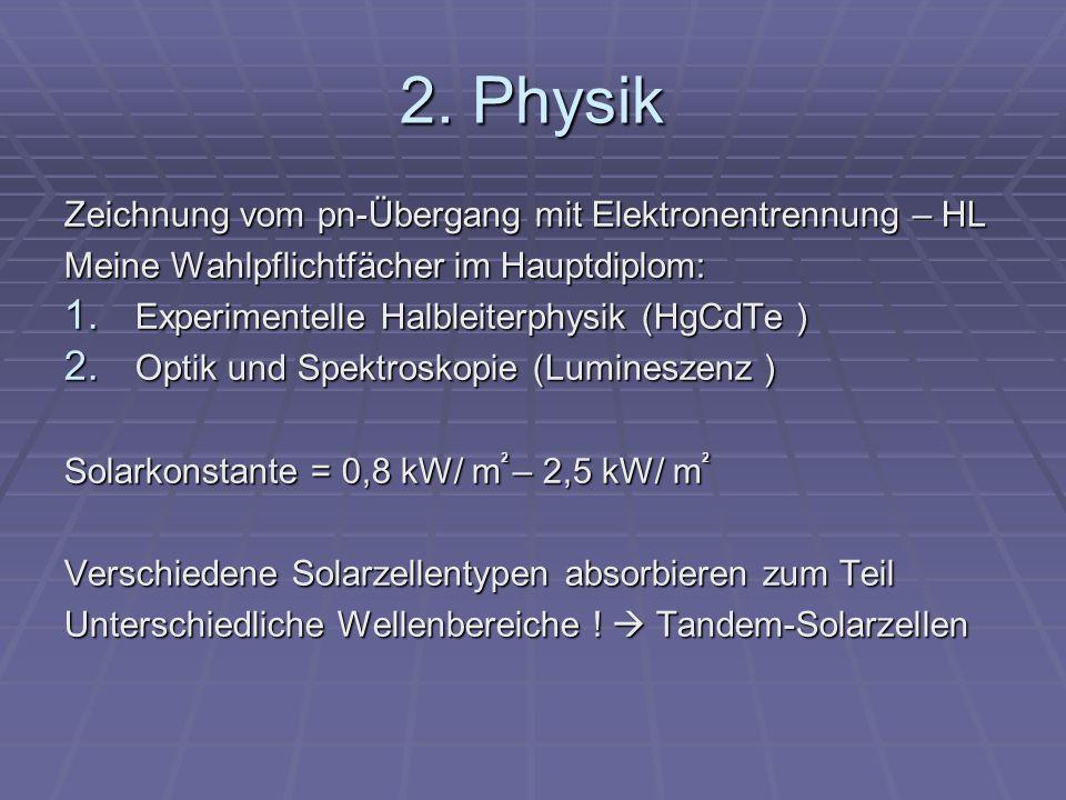 2. Physik Zeichnung vom pn-Übergang mit Elektronentrennung – HL