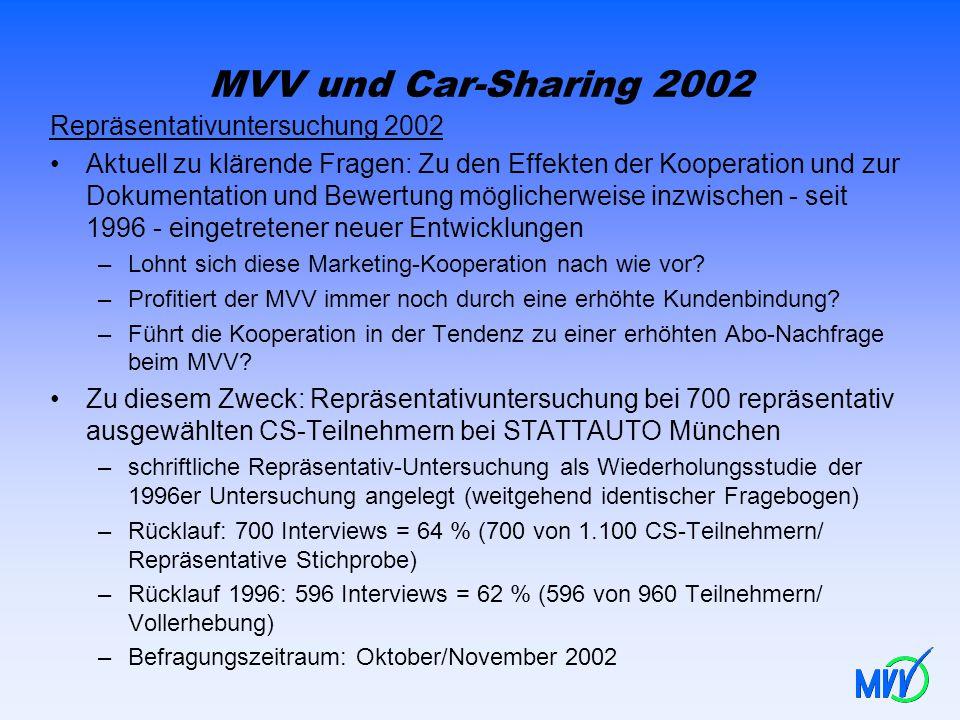 MVV und Car-Sharing 2002 Repräsentativuntersuchung 2002