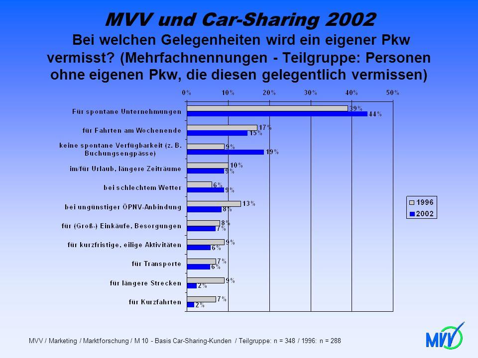 MVV und Car-Sharing 2002 Bei welchen Gelegenheiten wird ein eigener Pkw vermisst (Mehrfachnennungen - Teilgruppe: Personen ohne eigenen Pkw, die diesen gelegentlich vermissen)