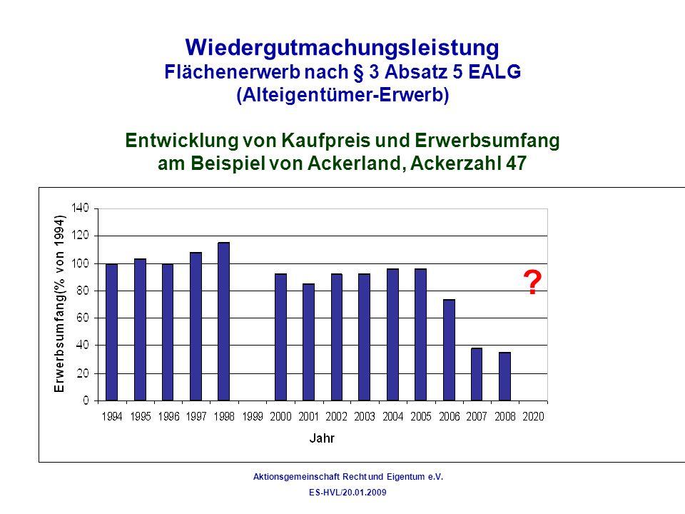 Aktionsgemeinschaft Recht und Eigentum e.V.