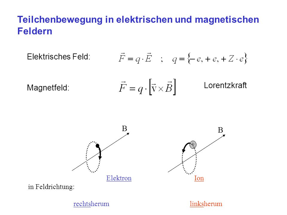 Teilchenbewegung in elektrischen und magnetischen Feldern