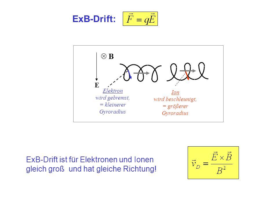 ExB-Drift: E.  B. Ion. wird beschleunigt, = größerer. Gyroradius. Elektron. wird gebremst, = kleinerer.