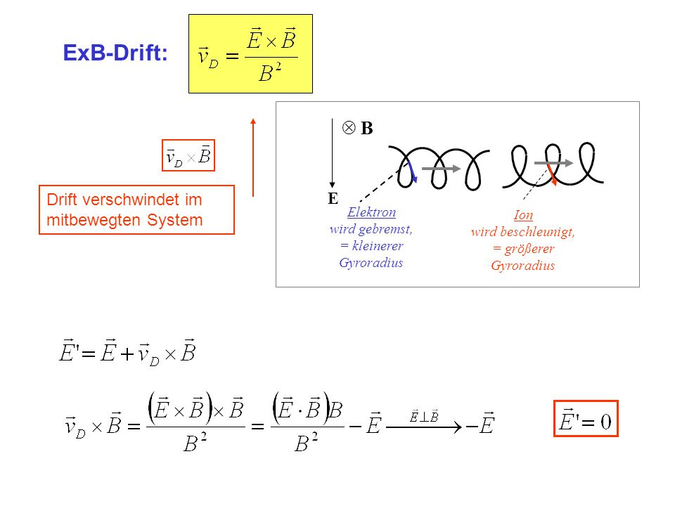 ExB-Drift:  B Drift verschwindet im mitbewegten System E Elektron Ion