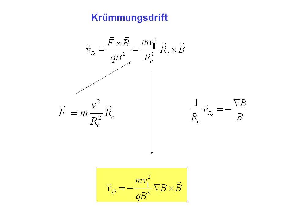 Krümmungsdrift Anschaulich: eine Verstaerkung des MF bedeutet engere MF-Linien, die dabei natuerlich gekruemmt sind.