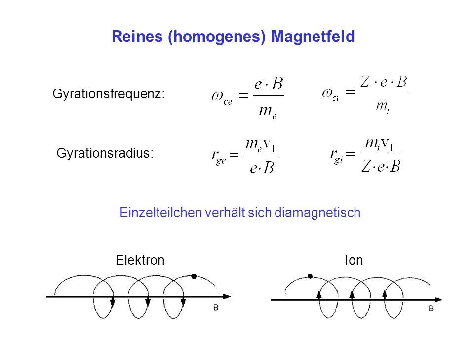 Reines (homogenes) Magnetfeld