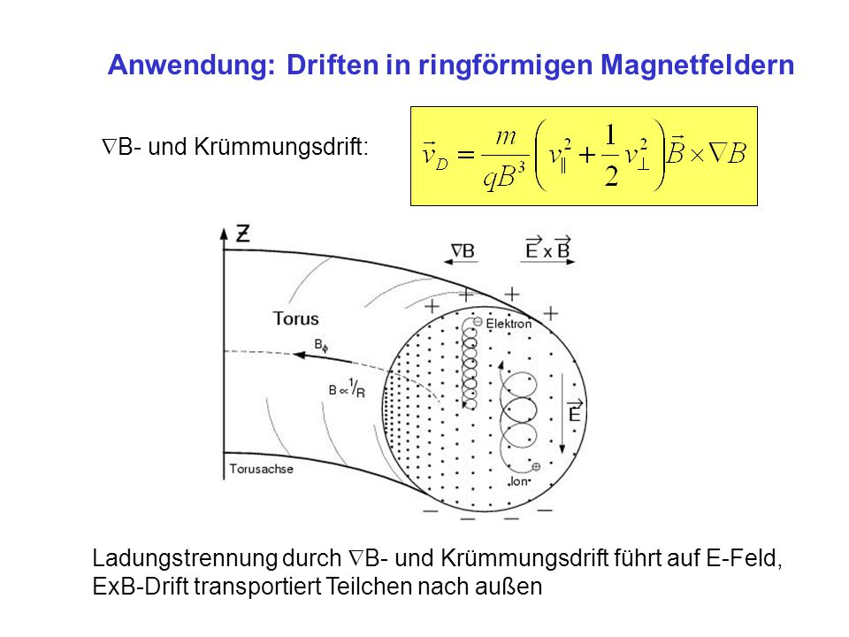 Anwendung: Driften in ringförmigen Magnetfeldern