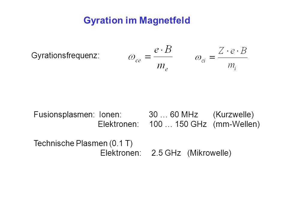 Gyration im Magnetfeld