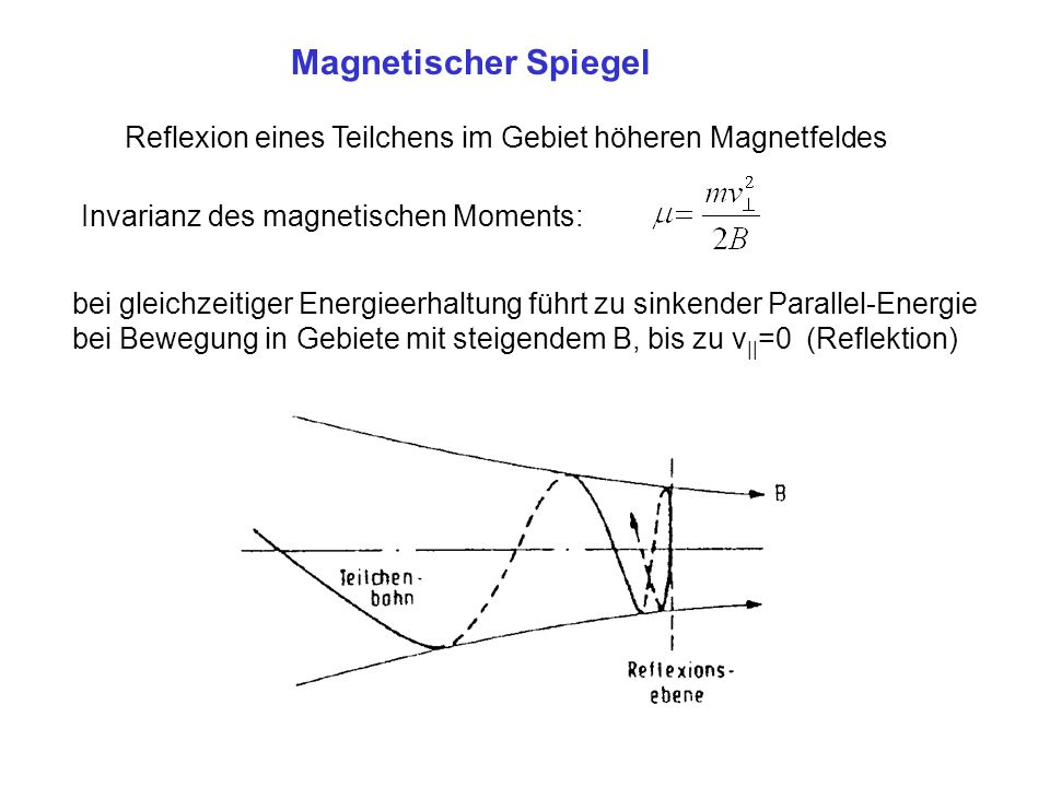 Magnetischer Spiegel Reflexion eines Teilchens im Gebiet höheren Magnetfeldes. Invarianz des magnetischen Moments: