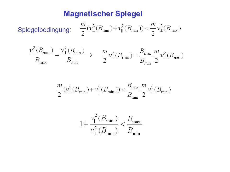 Magnetischer Spiegel Spiegelbedingung: