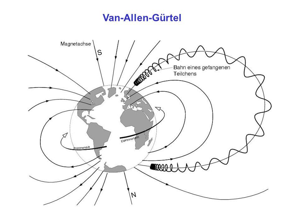 Van-Allen-Gürtel Eine zur Spiegelmaschine analoge Konfiguration produziert das MF der Erde. Feldstaerke nimmt zu den Polen hin zu.