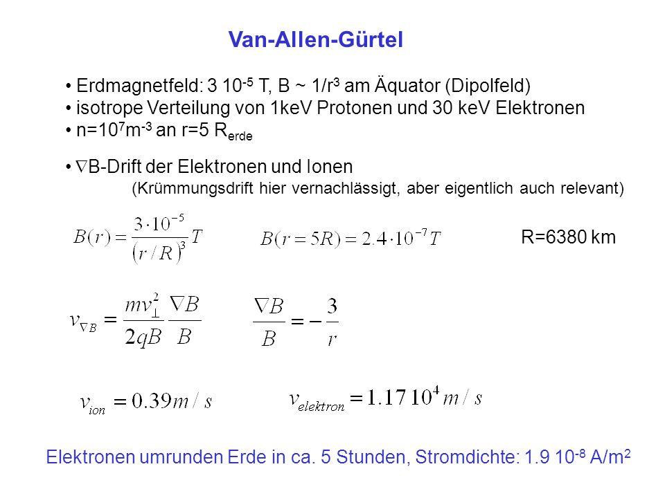 Van-Allen-Gürtel Erdmagnetfeld: 3 10-5 T, B ~ 1/r3 am Äquator (Dipolfeld) isotrope Verteilung von 1keV Protonen und 30 keV Elektronen.
