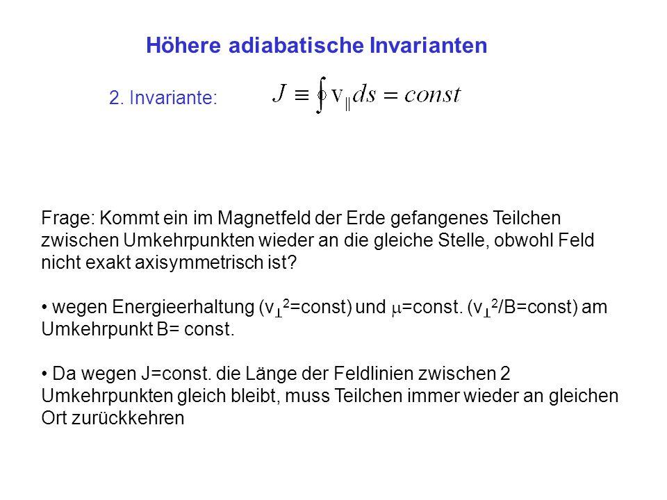 Höhere adiabatische Invarianten