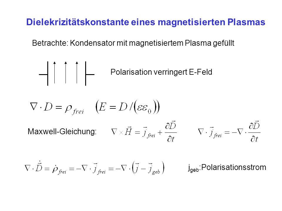 Dielekrizitätskonstante eines magnetisierten Plasmas