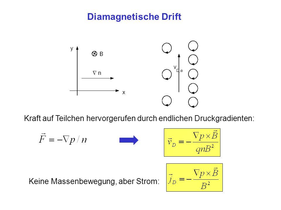 Diamagnetische Drift Kraft auf Teilchen hervorgerufen durch endlichen Druckgradienten: