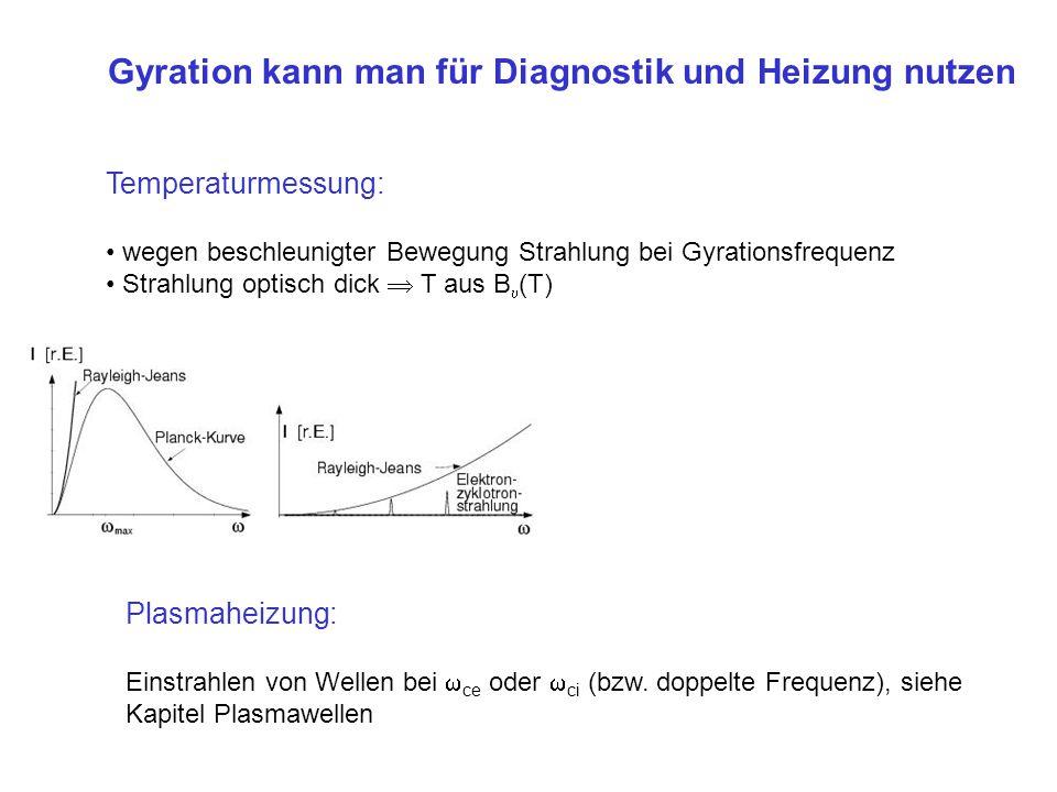 Gyration kann man für Diagnostik und Heizung nutzen