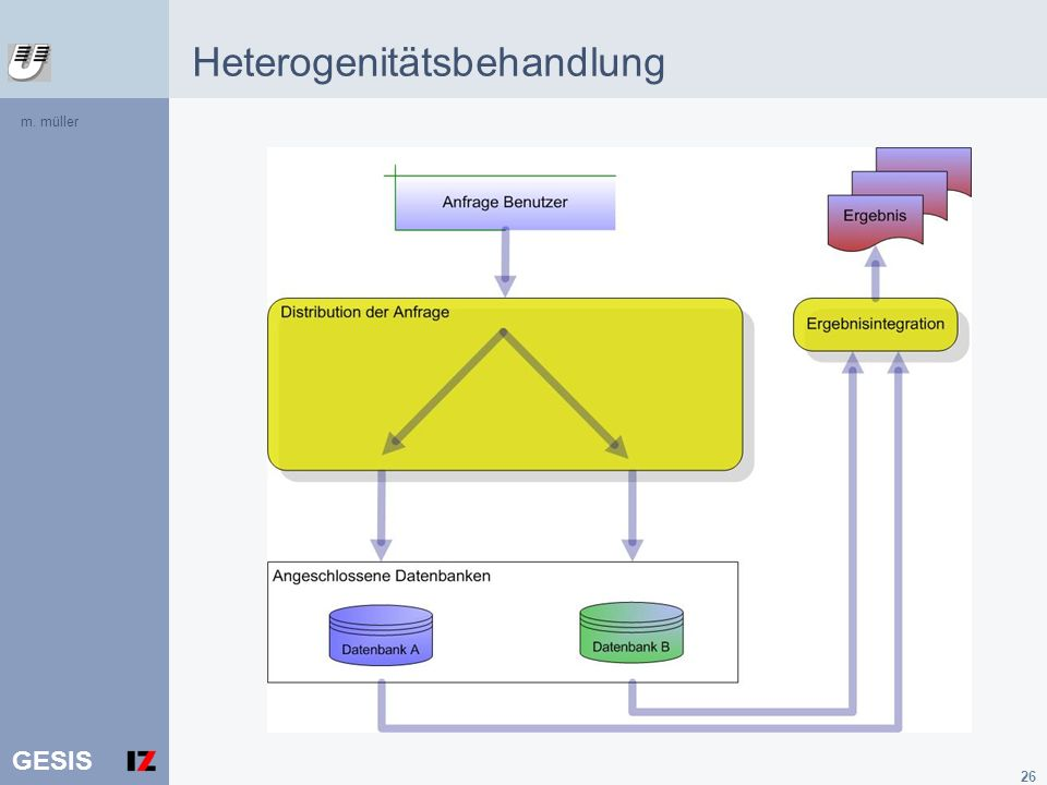 Heterogenitätsbehandlung