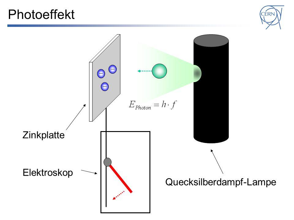 Photoeffekt Zinkplatte Elektroskop Quecksilberdampf-Lampe