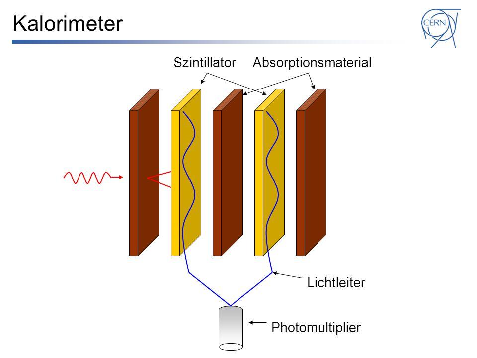 Kalorimeter Szintillator Absorptionsmaterial Lichtleiter