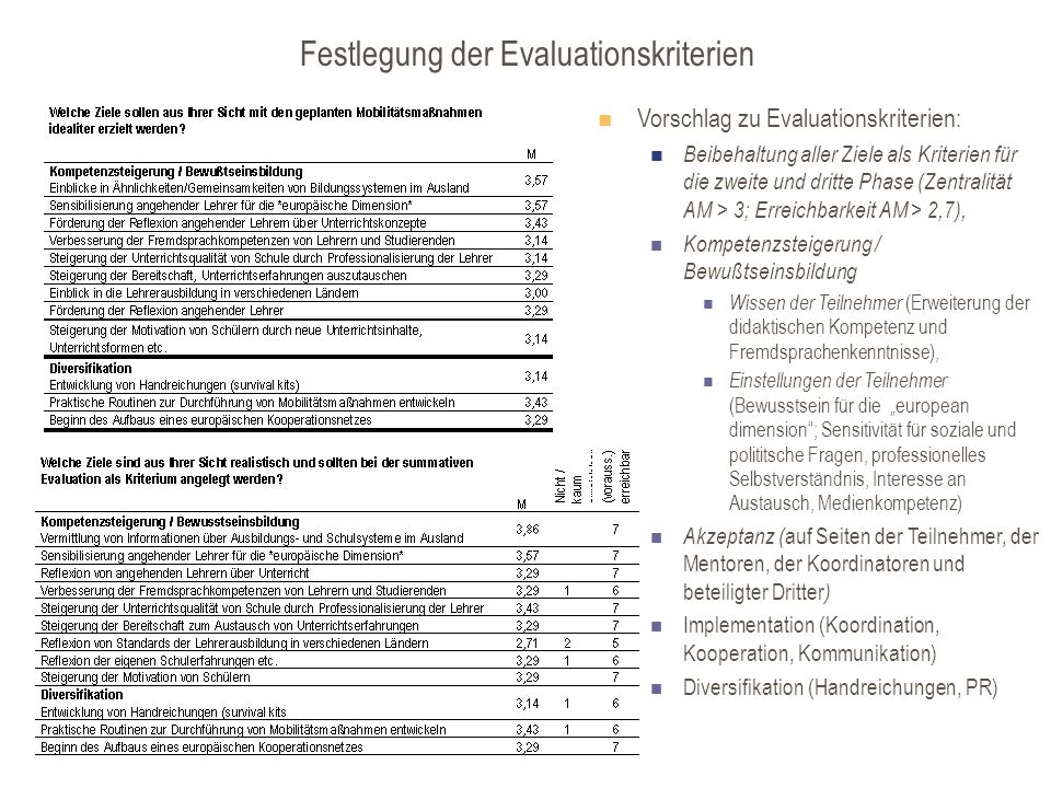 Festlegung der Evaluationskriterien