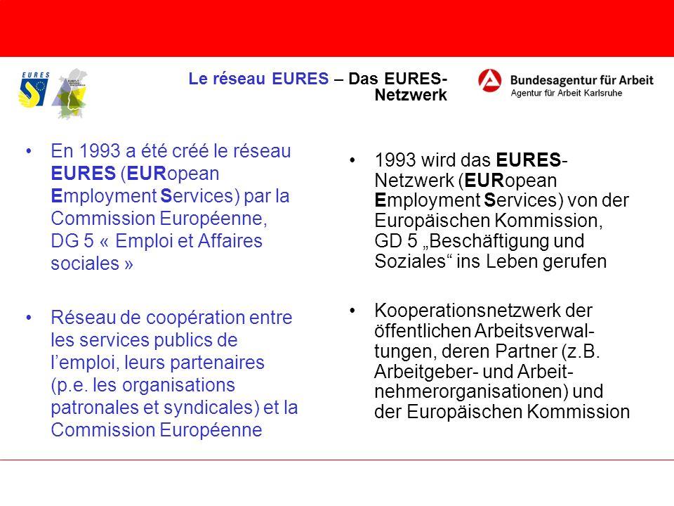 Le réseau EURES – Das EURES-Netzwerk