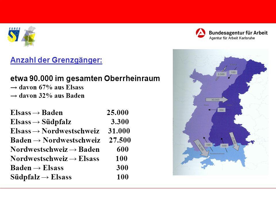 Anzahl der Grenzgänger: etwa 90.000 im gesamten Oberrheinraum