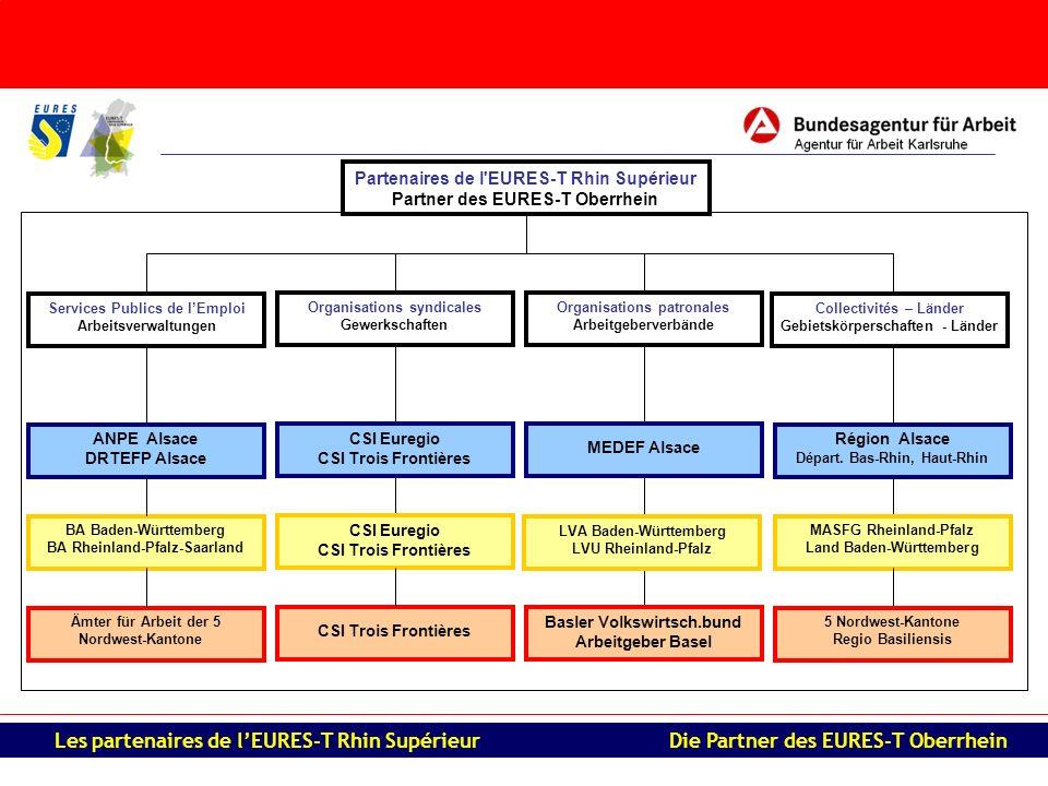 Partenaires de l EURES-T Rhin Supérieur Partner des EURES-T Oberrhein