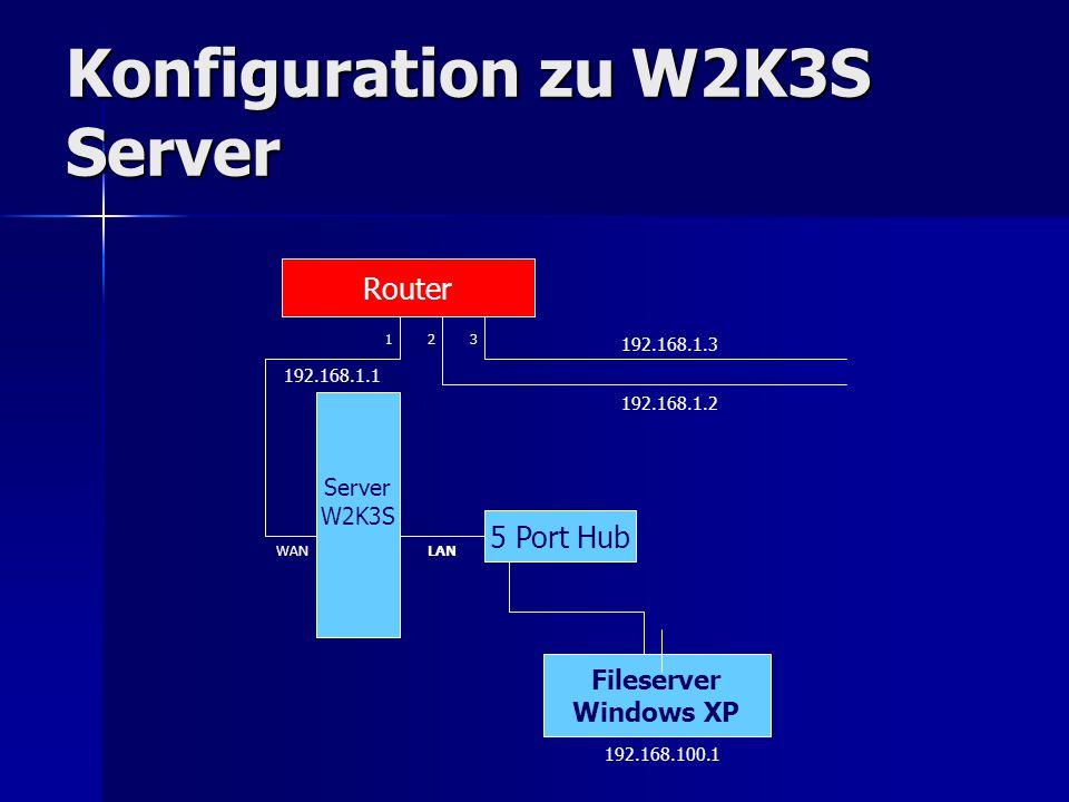 Konfiguration zu W2K3S Server