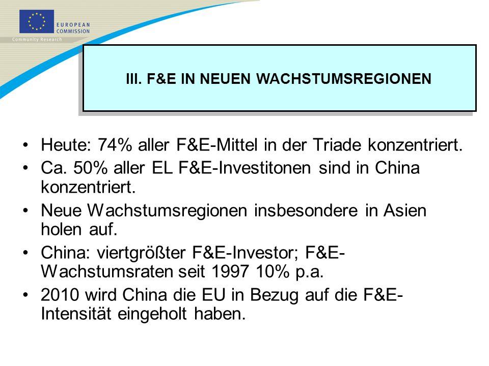 III. F&E IN NEUEN WACHSTUMSREGIONEN