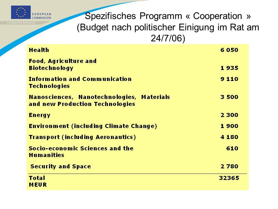 21/03/2017 Spezifisches Programm « Cooperation » (Budget nach politischer Einigung im Rat am 24/7/06)