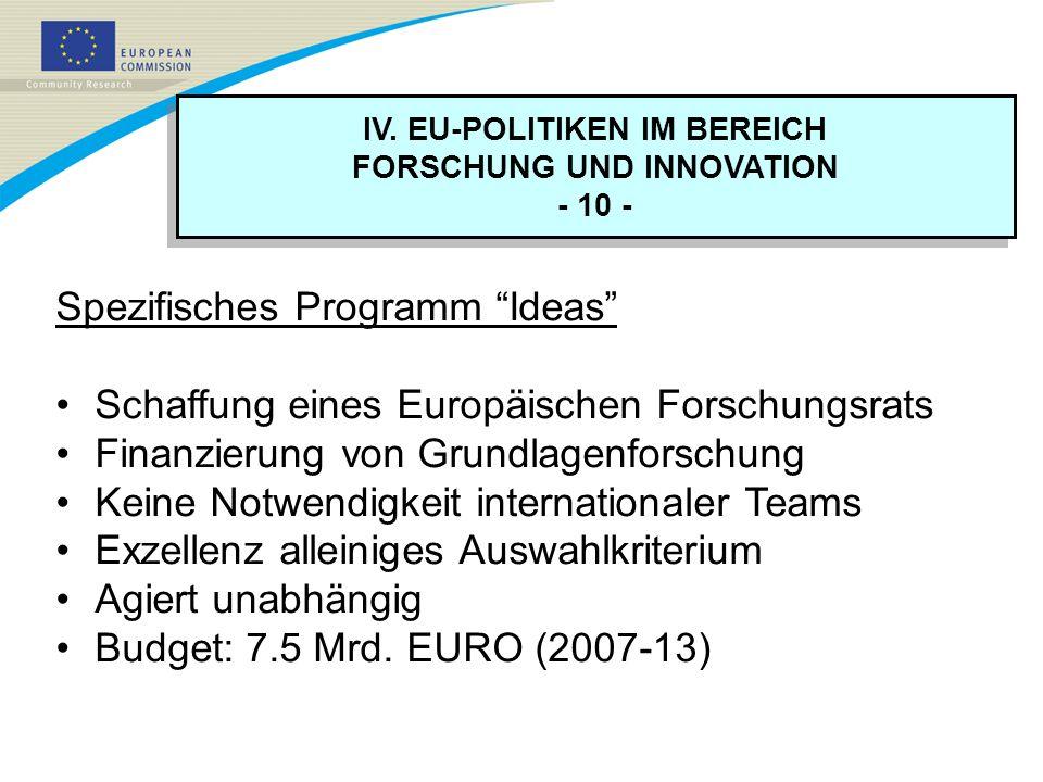 IV. EU-POLITIKEN IM BEREICH FORSCHUNG UND INNOVATION