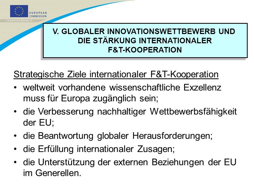 V. GLOBALER INNOVATIONSWETTBEWERB UND DIE STÄRKUNG INTERNATIONALER