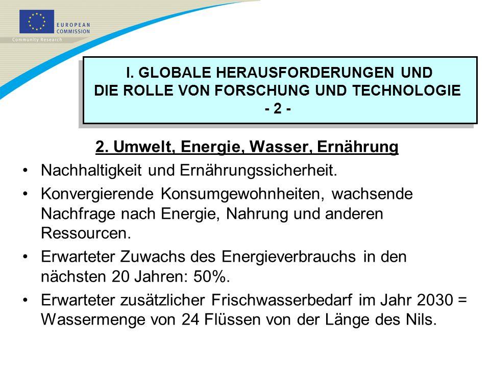 2. Umwelt, Energie, Wasser, Ernährung