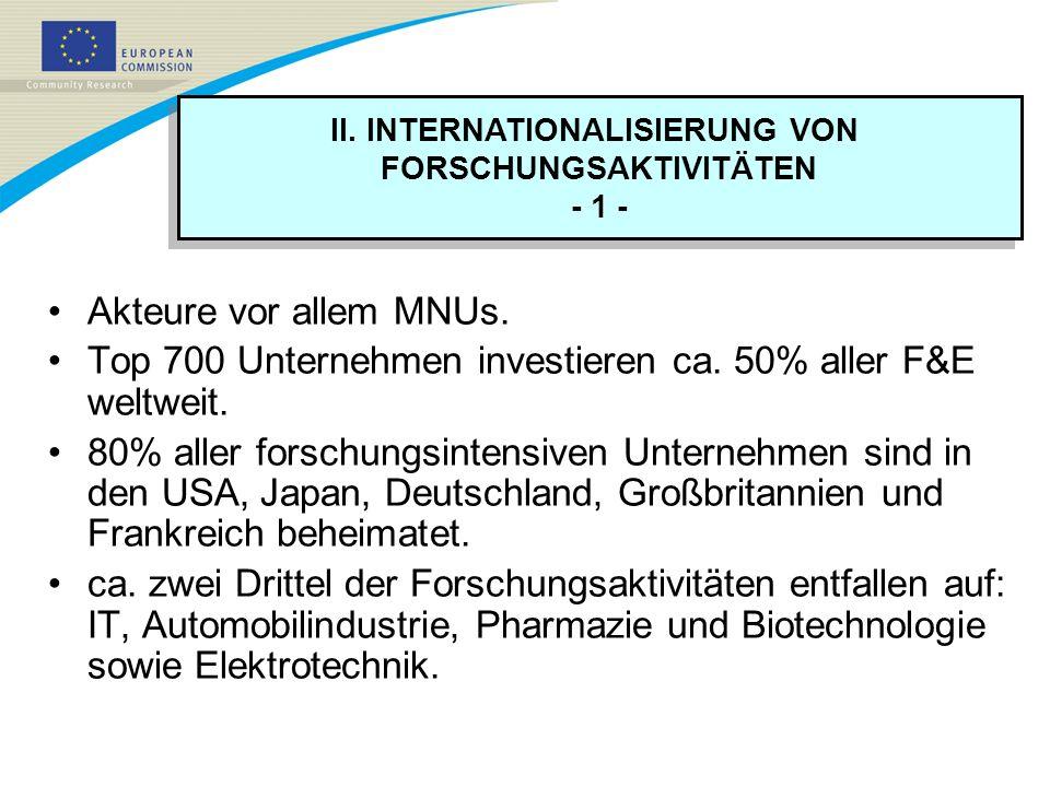 II. INTERNATIONALISIERUNG VON FORSCHUNGSAKTIVITÄTEN
