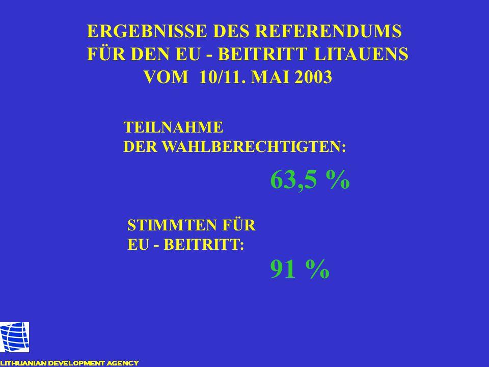 63,5 % 91 % ERGEBNISSE DES REFERENDUMS FÜR DEN EU - BEITRITT LITAUENS