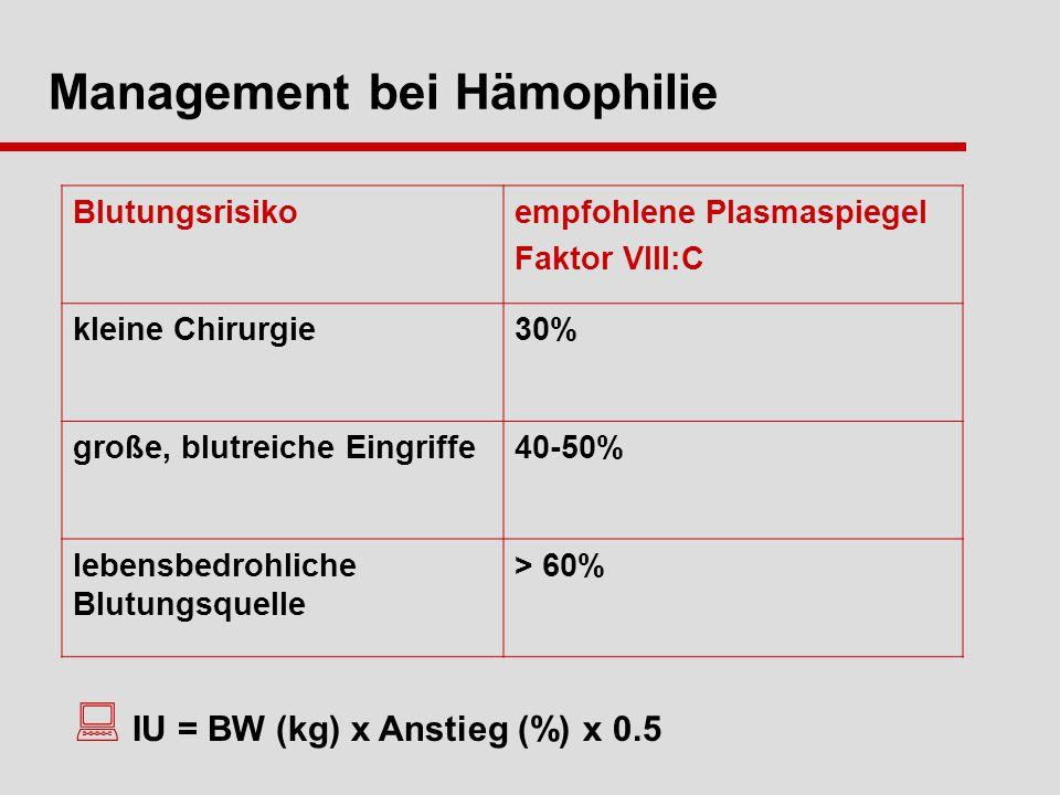 Management bei Hämophilie