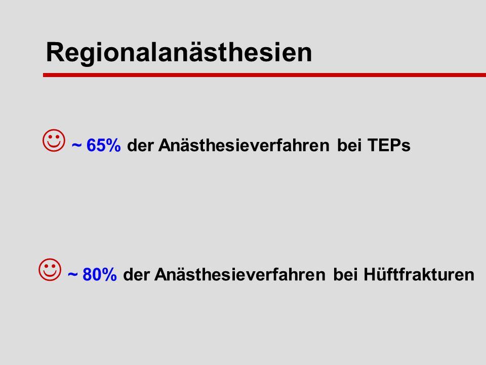 Regionalanästhesien ~ 65% der Anästhesieverfahren bei TEPs