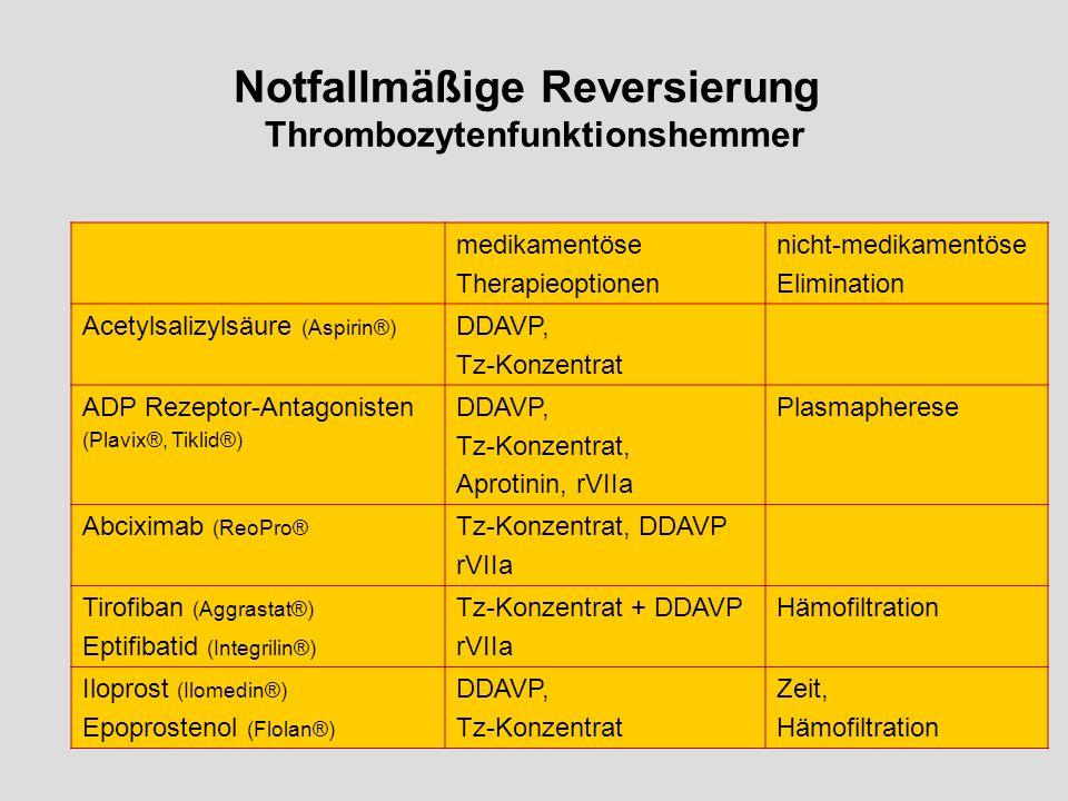 Notfallmäßige Reversierung Thrombozytenfunktionshemmer