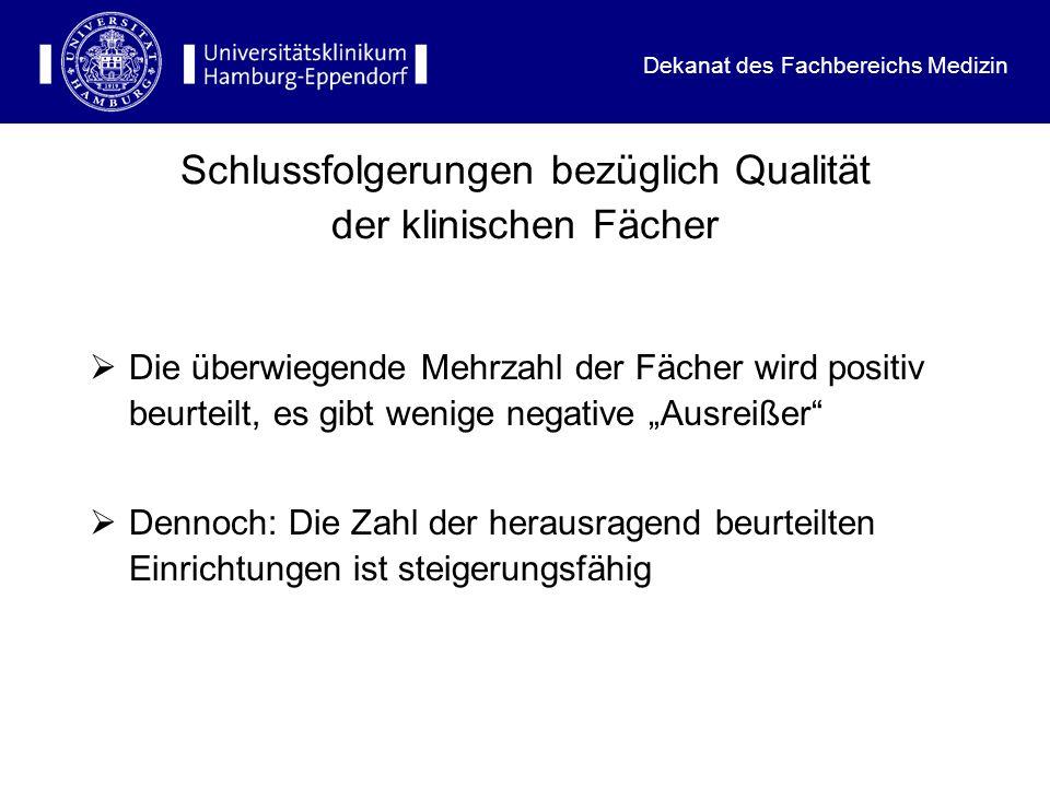 Schlussfolgerungen bezüglich Qualität der klinischen Fächer