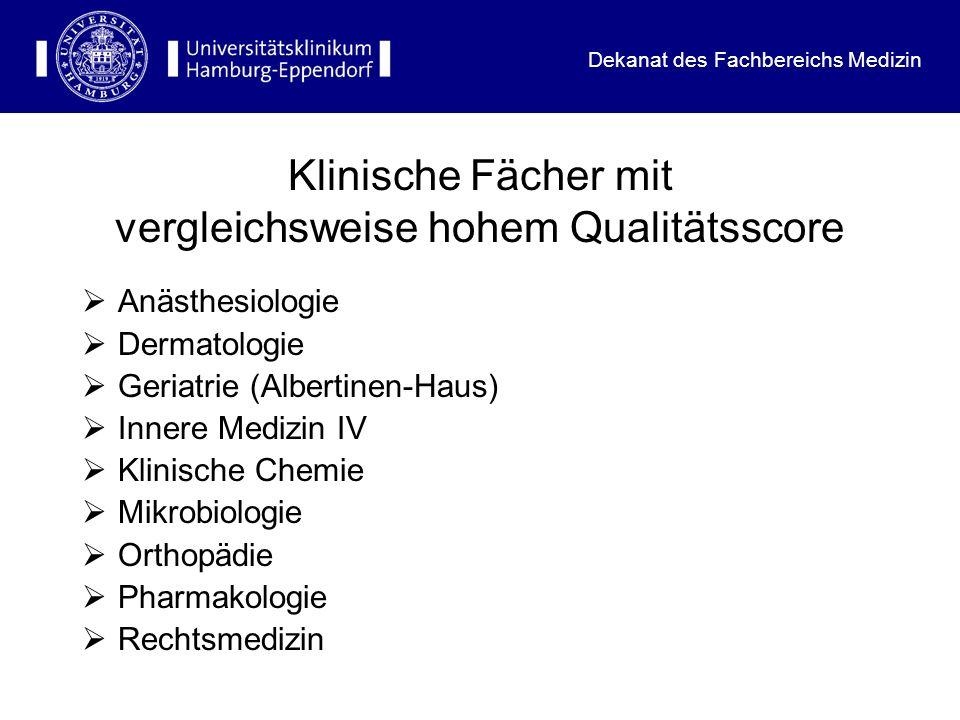 Klinische Fächer mit vergleichsweise hohem Qualitätsscore