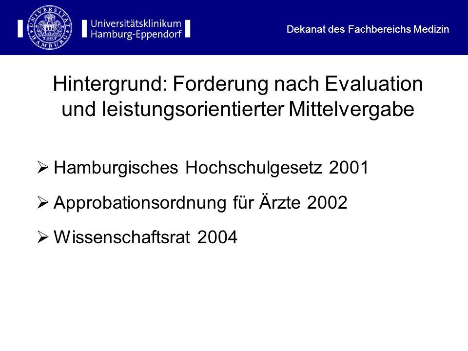 Hintergrund: Forderung nach Evaluation und leistungsorientierter Mittelvergabe