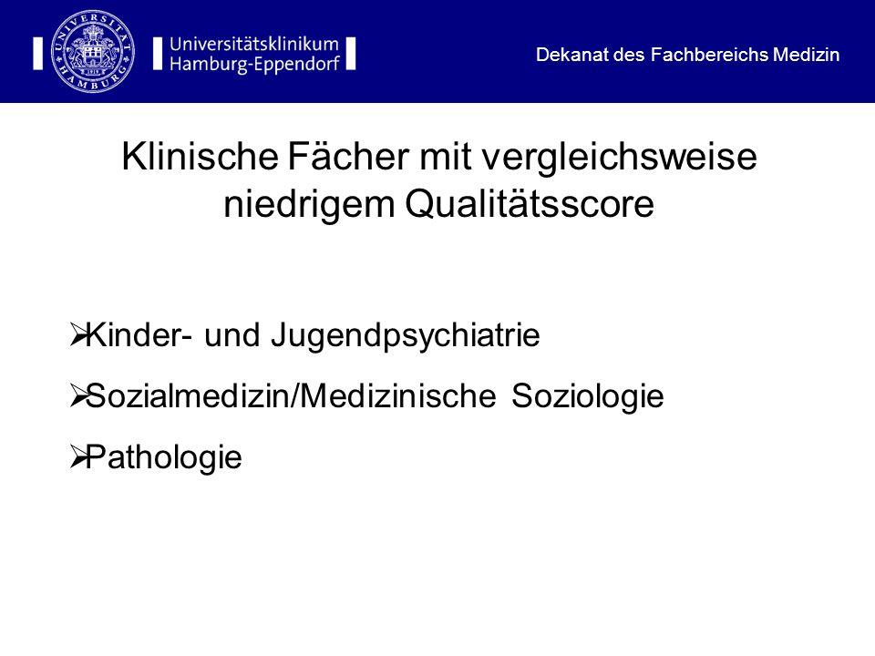 Klinische Fächer mit vergleichsweise niedrigem Qualitätsscore