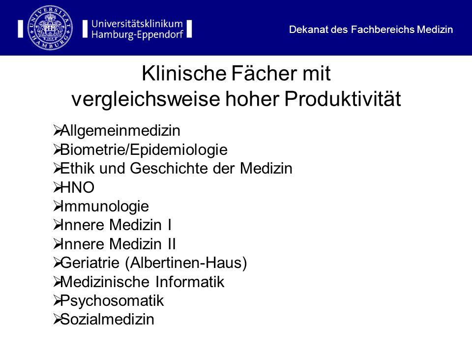 Klinische Fächer mit vergleichsweise hoher Produktivität